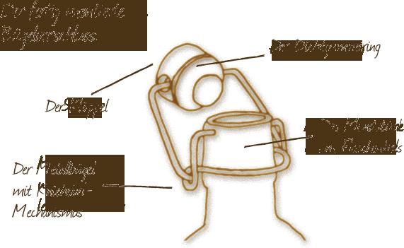 Nắp xoay siết dây thép (swingtop)